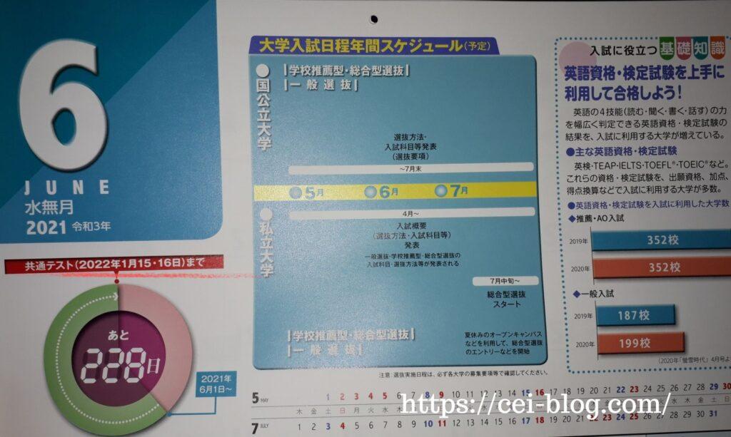 大学受験スケジュール管理におすすめのカレンダー